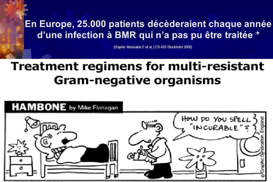 En Europe, 25.000 patients décèderaient chaque année