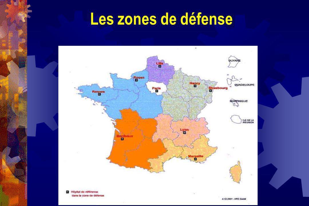 Les zones de défense