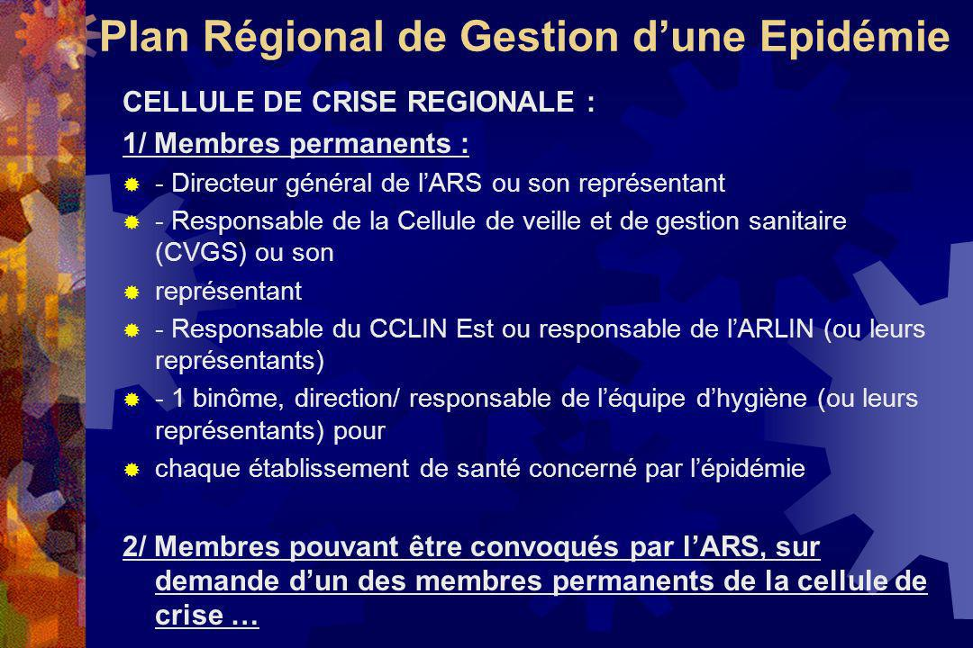 Plan Régional de Gestion d'une Epidémie