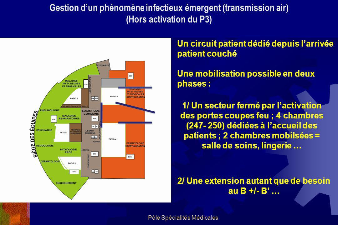 Gestion d'un phénomène infectieux émergent (transmission air)