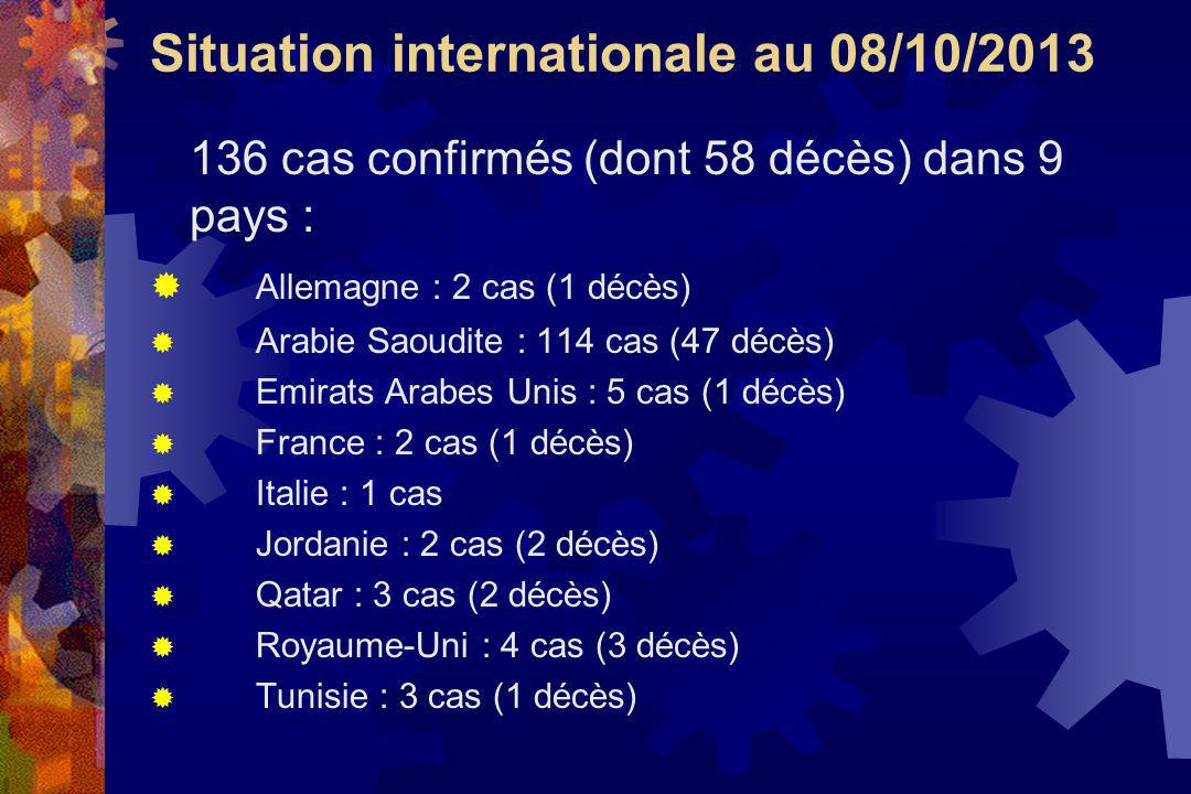 Situation internationale au 08/10/2013
