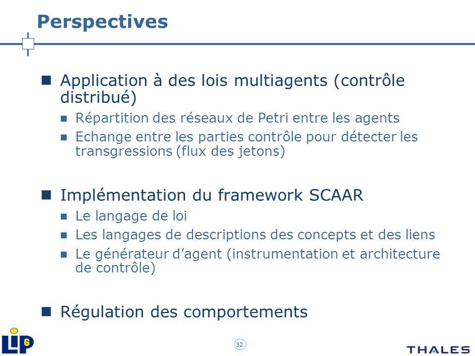 Perspectives Application à des lois multiagents (contrôle distribué)