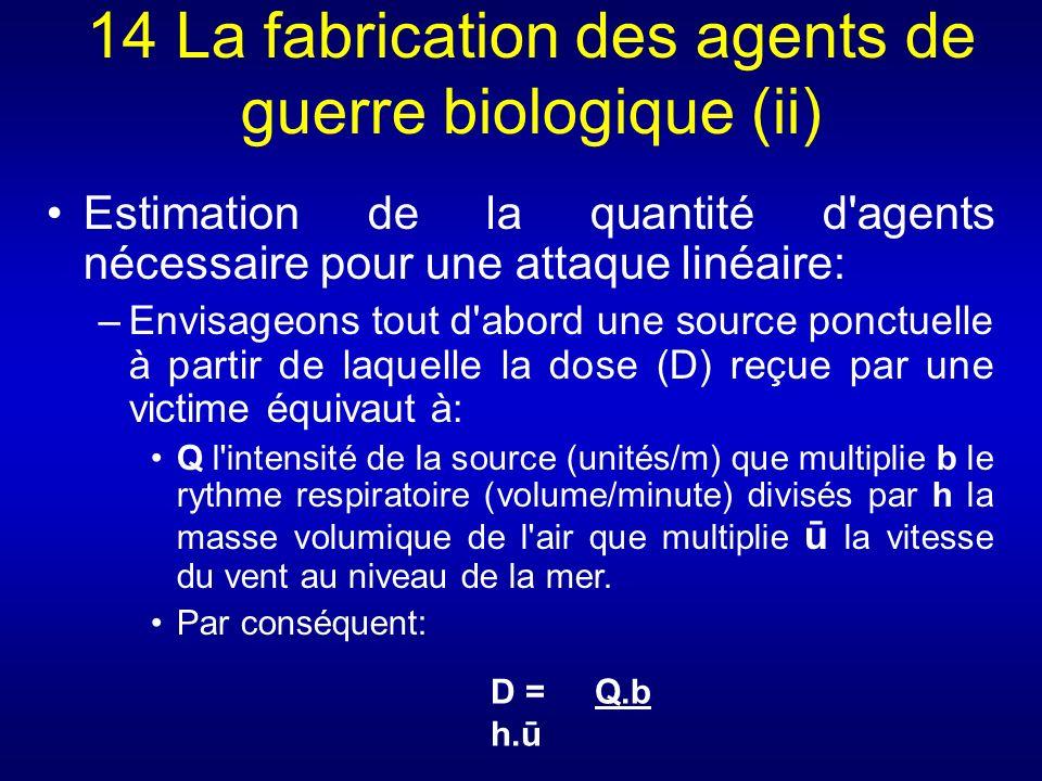 14 La fabrication des agents de guerre biologique (ii)