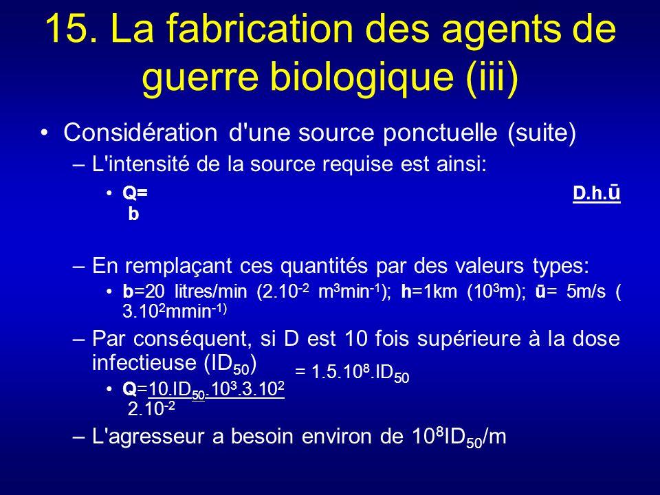 15. La fabrication des agents de guerre biologique (iii)