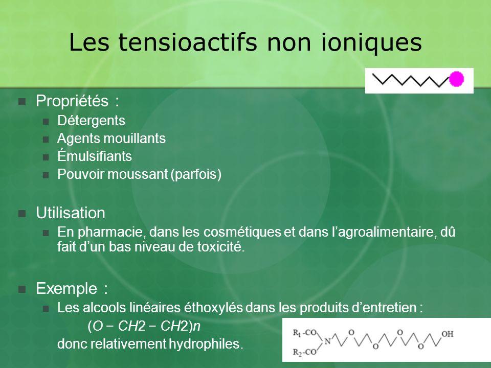Les tensioactifs non ioniques
