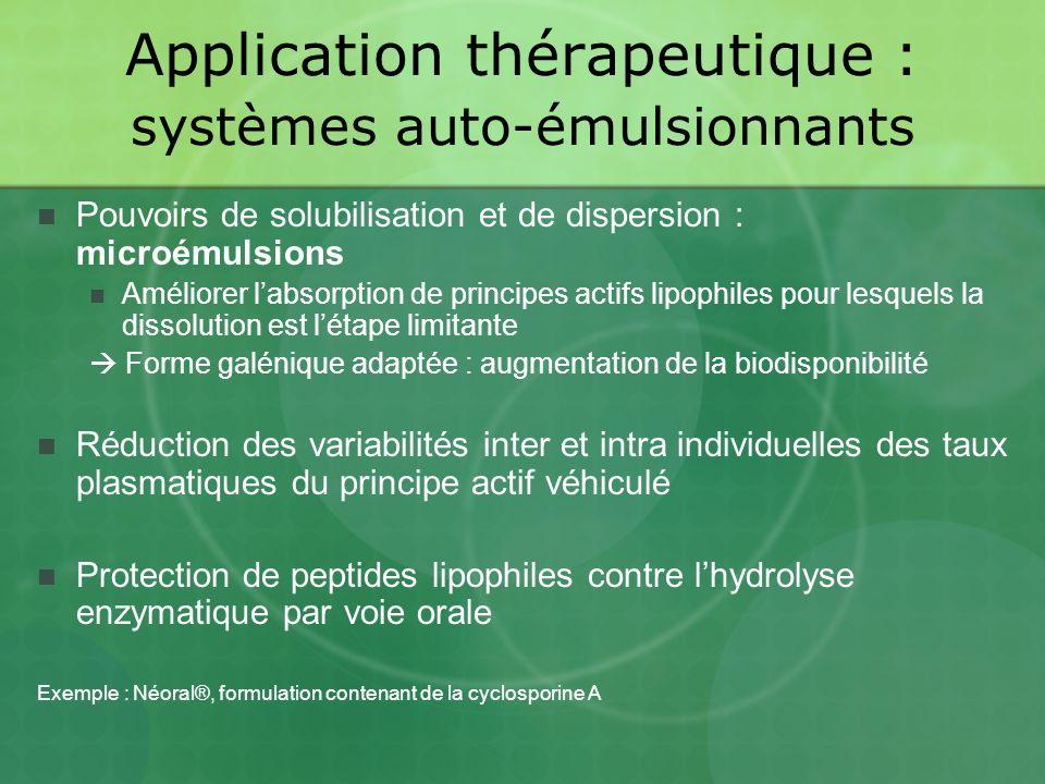 Application thérapeutique : systèmes auto-émulsionnants