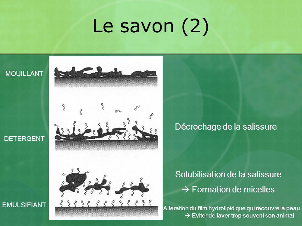 Le savon (2) Décrochage de la salissure Solubilisation de la salissure