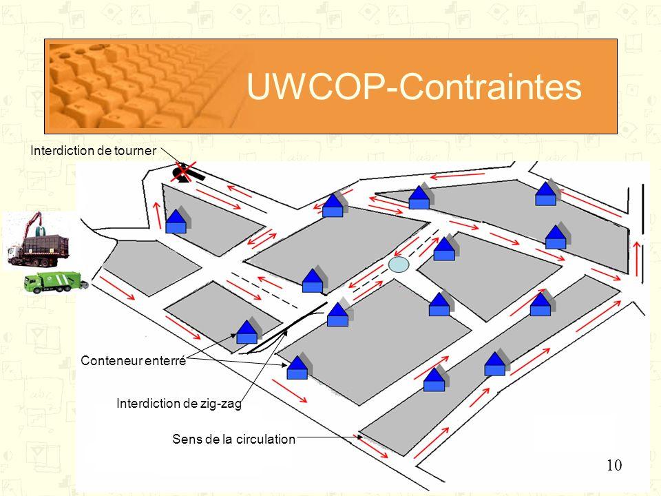 UWCOP-Contraintes 10 Interdiction de tourner Conteneur enterré