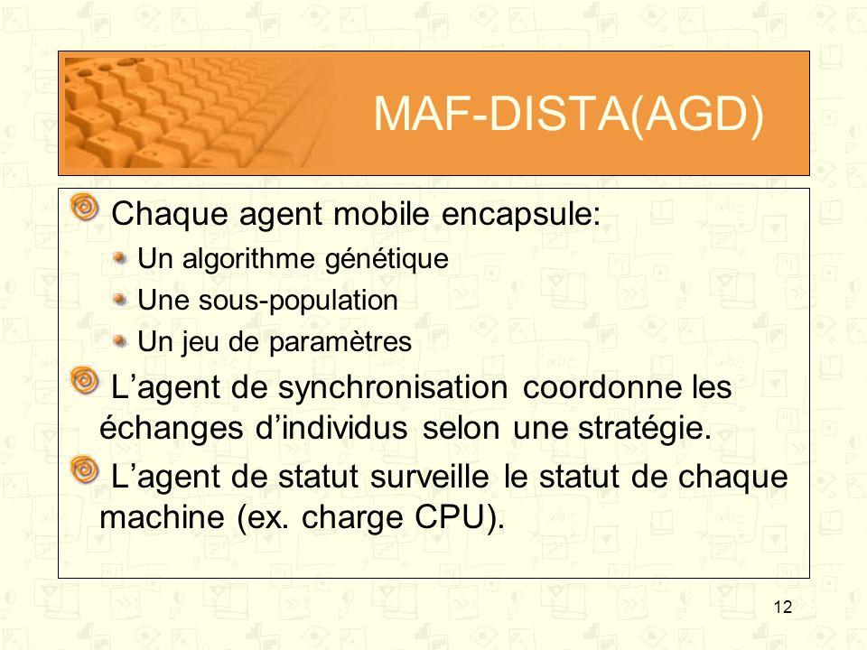 MAF-DISTA(AGD) Chaque agent mobile encapsule: