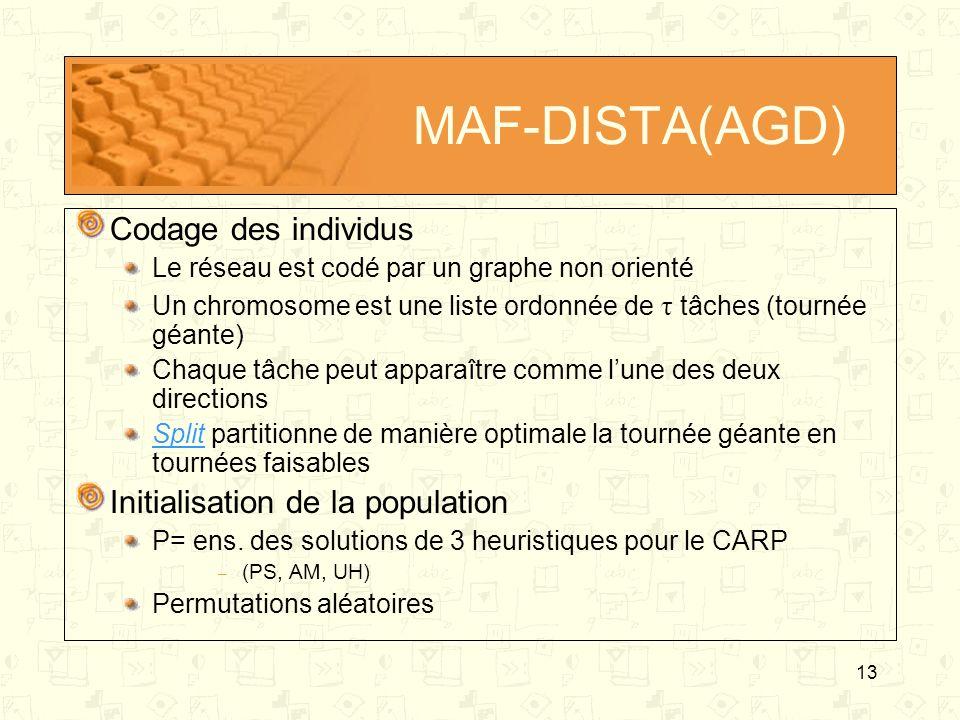 MAF-DISTA(AGD) Codage des individus Initialisation de la population
