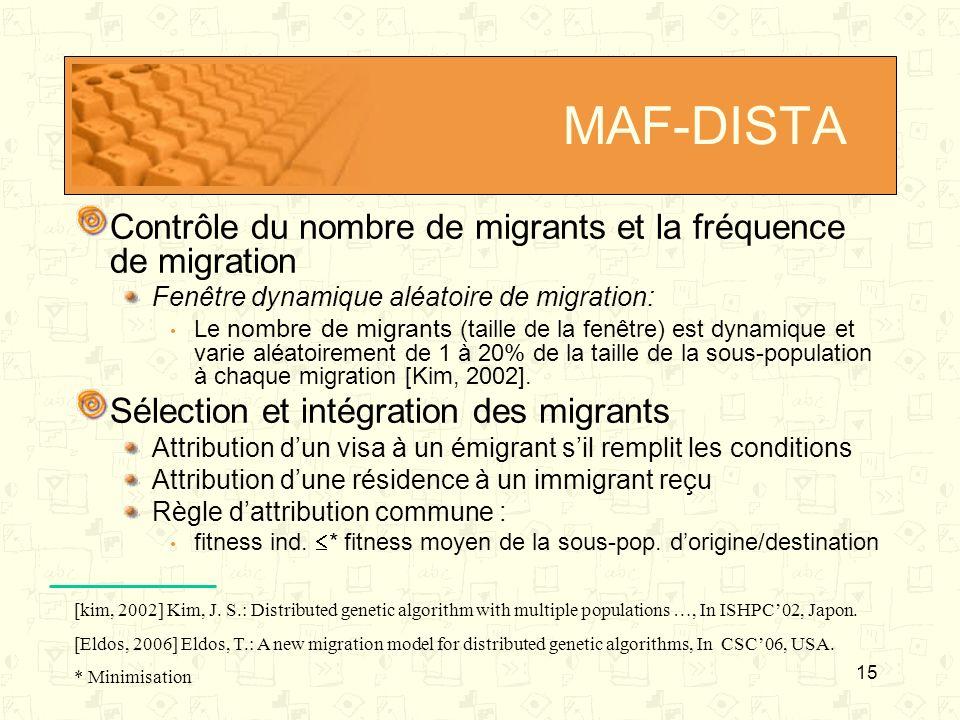 MAF-DISTA Contrôle du nombre de migrants et la fréquence de migration