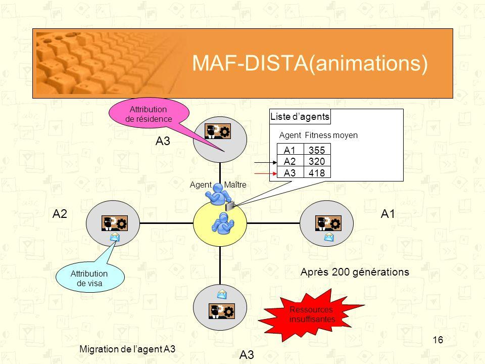 MAF-DISTA(animations)