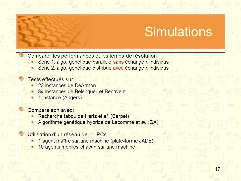 Simulations Comparer les performances et les temps de résolution