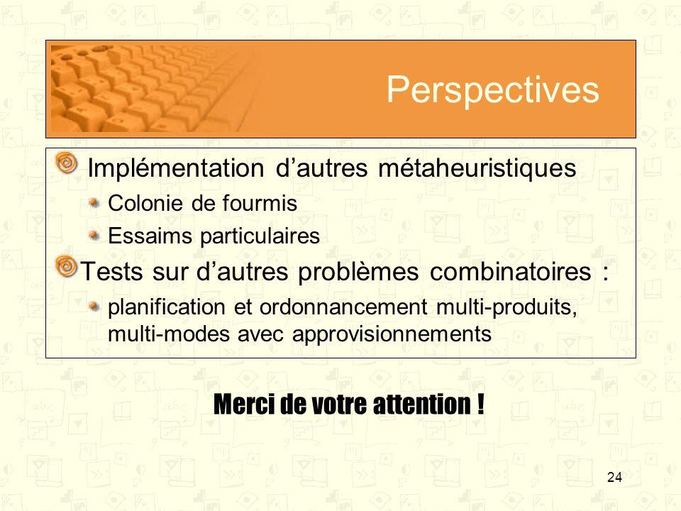 Perspectives Implémentation d'autres métaheuristiques