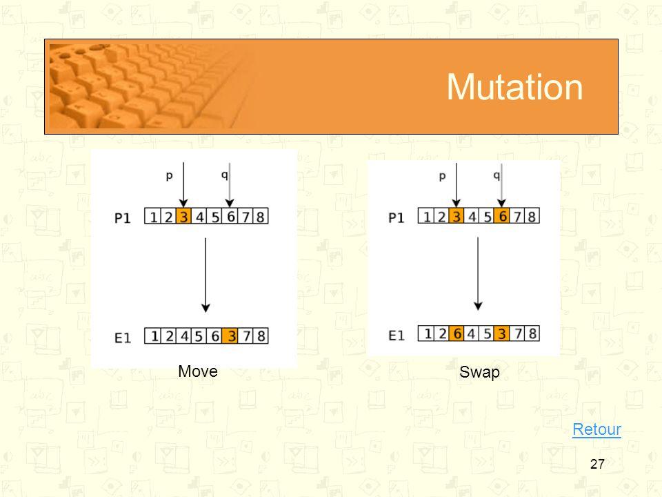 Mutation Move Swap Retour