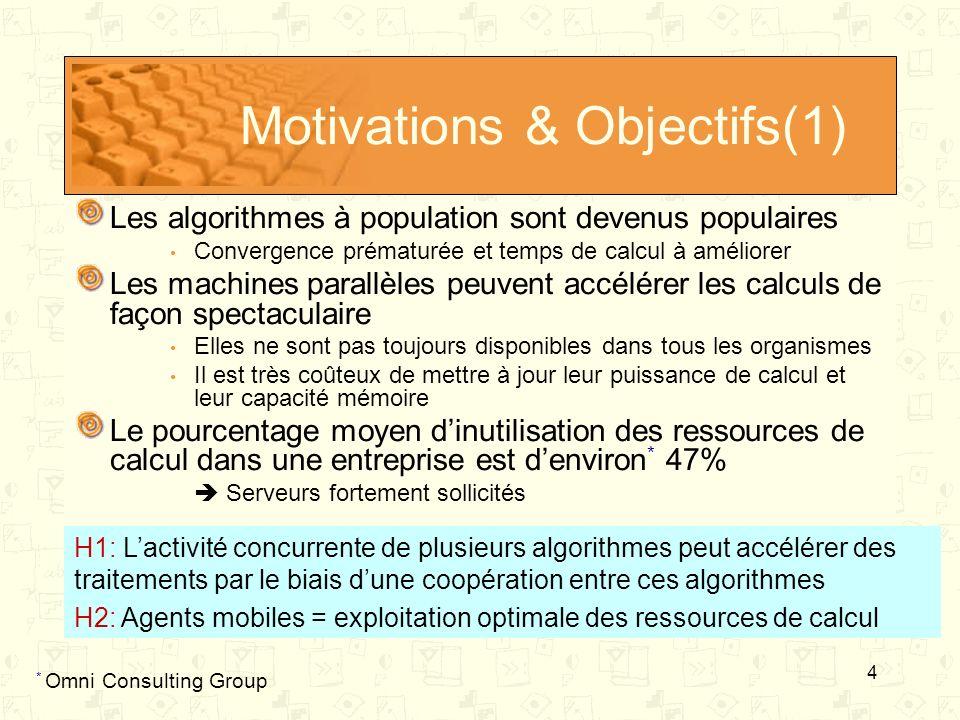 Motivations & Objectifs(1)