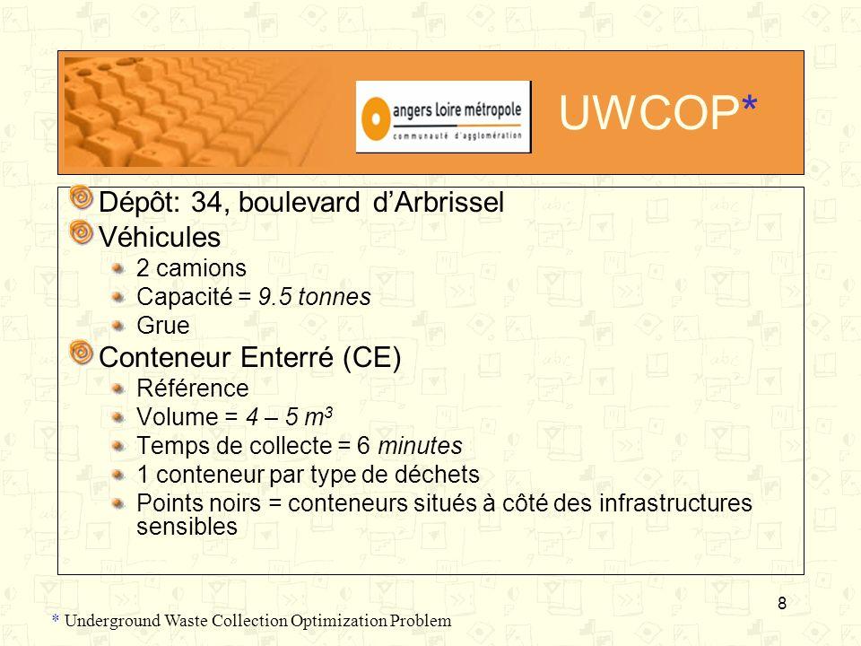 UWCOP* Dépôt: 34, boulevard d'Arbrissel Véhicules