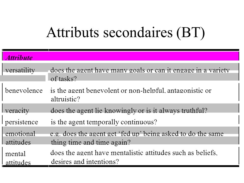 Attributs secondaires (BT)