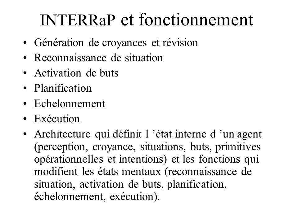 INTERRaP et fonctionnement