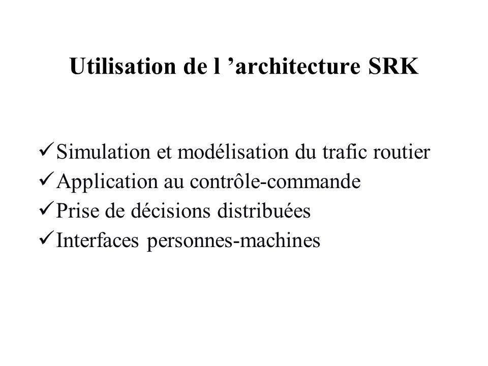 Utilisation de l 'architecture SRK