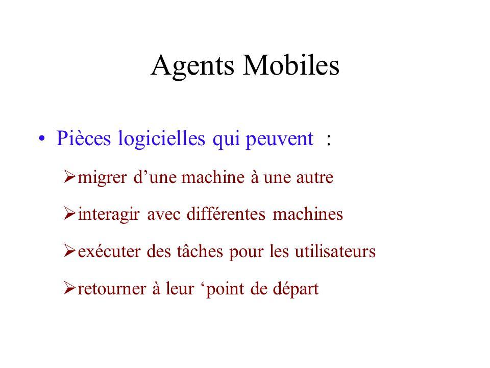 Agents Mobiles Pièces logicielles qui peuvent :