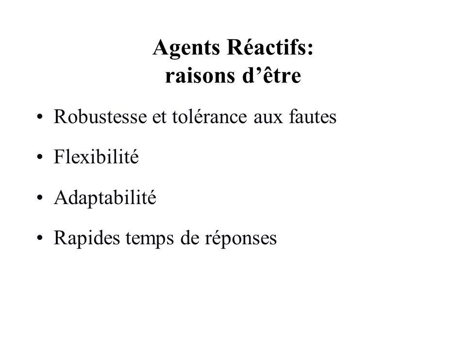 Agents Réactifs: raisons d'être