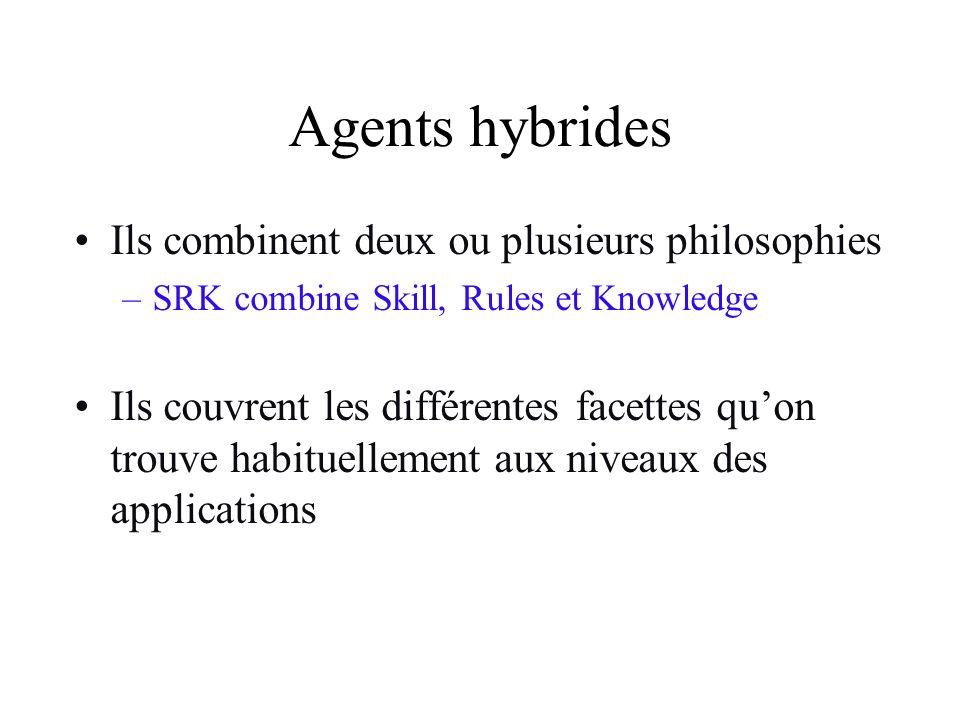 Agents hybrides Ils combinent deux ou plusieurs philosophies