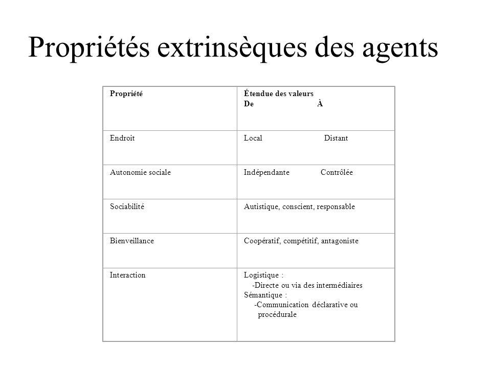 Propriétés extrinsèques des agents