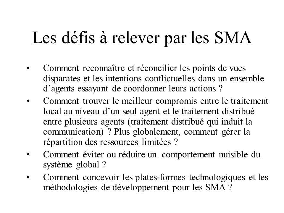 Les défis à relever par les SMA
