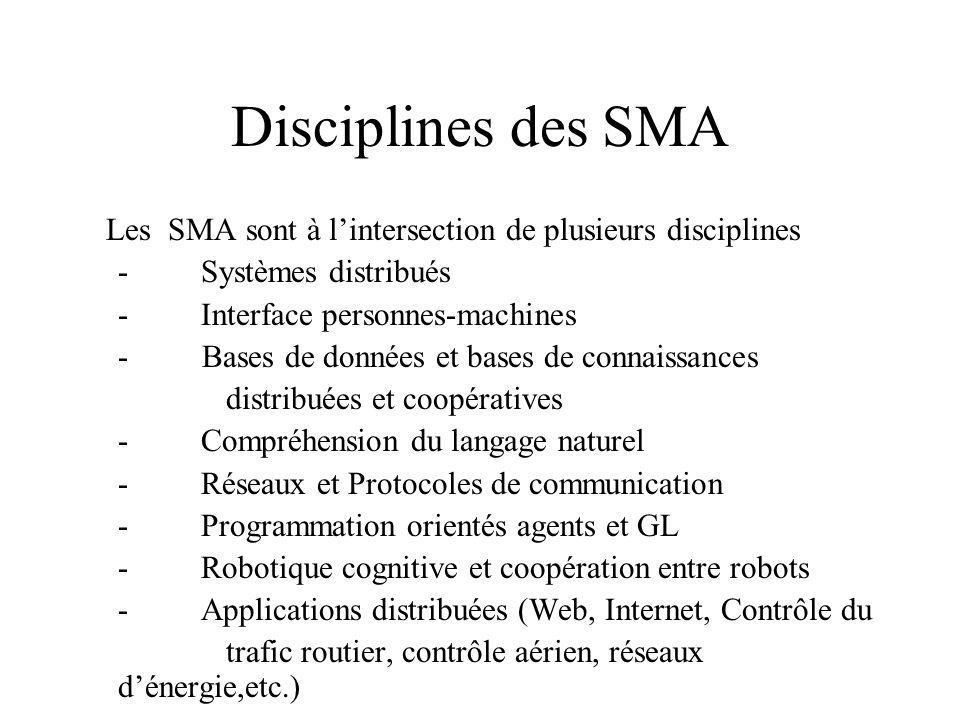 Disciplines des SMA Les SMA sont à l'intersection de plusieurs disciplines. - Systèmes distribués.