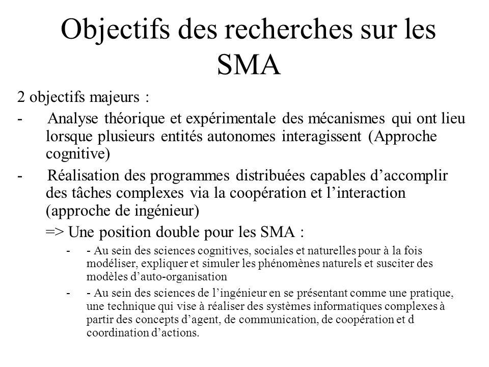 Objectifs des recherches sur les SMA