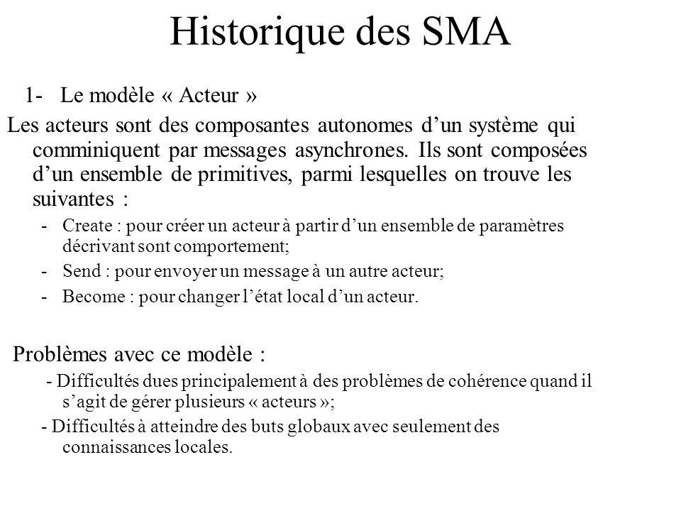 Historique des SMA 1- Le modèle « Acteur »