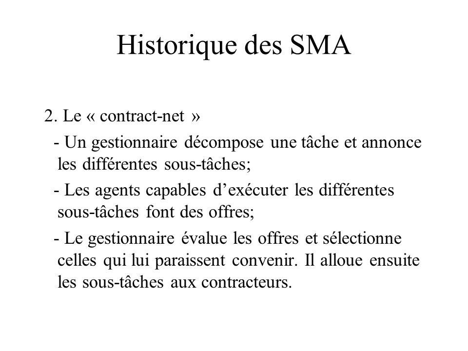 Historique des SMA 2. Le « contract-net »