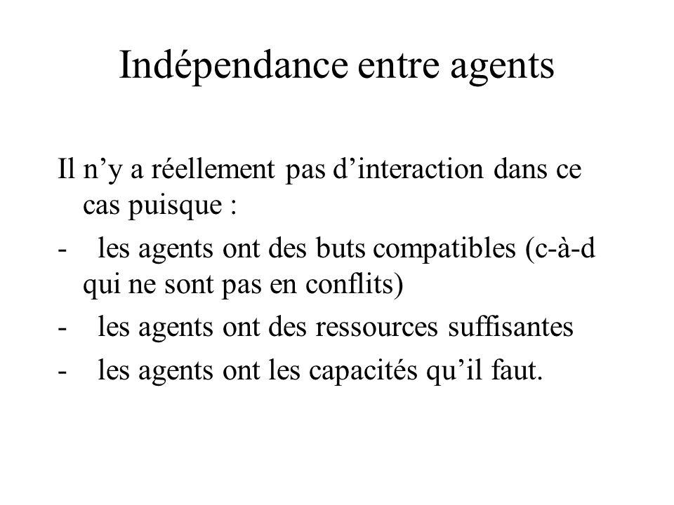 Indépendance entre agents