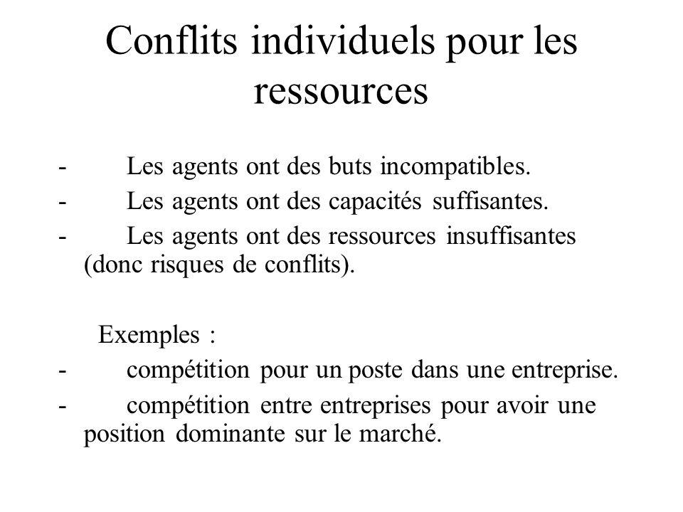 Conflits individuels pour les ressources