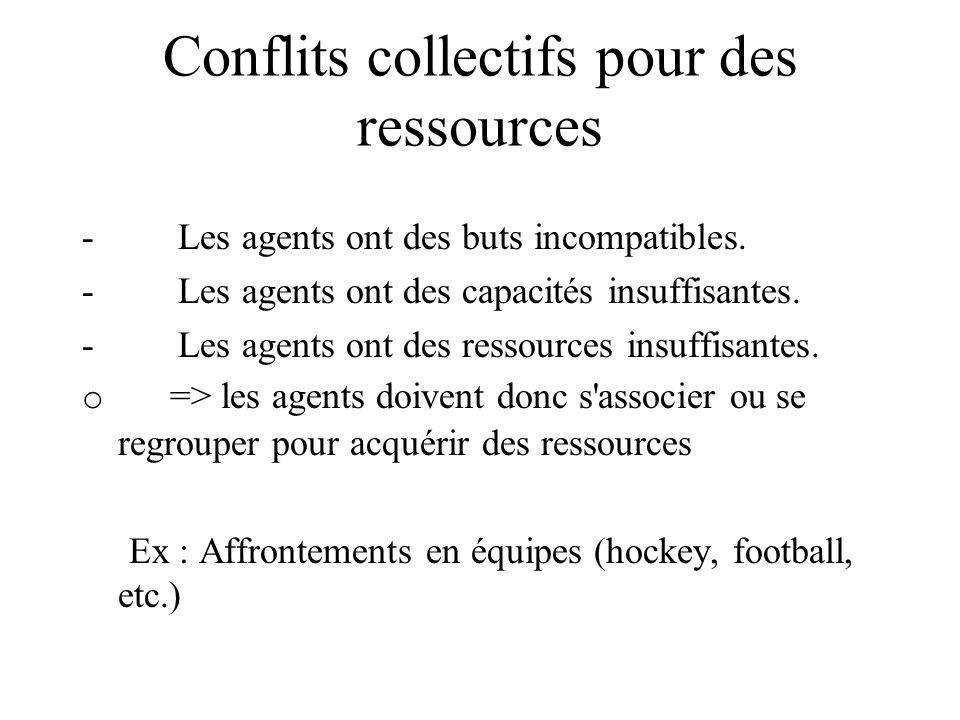 Conflits collectifs pour des ressources