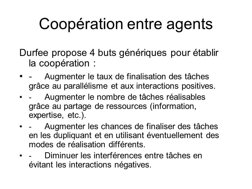 Coopération entre agents
