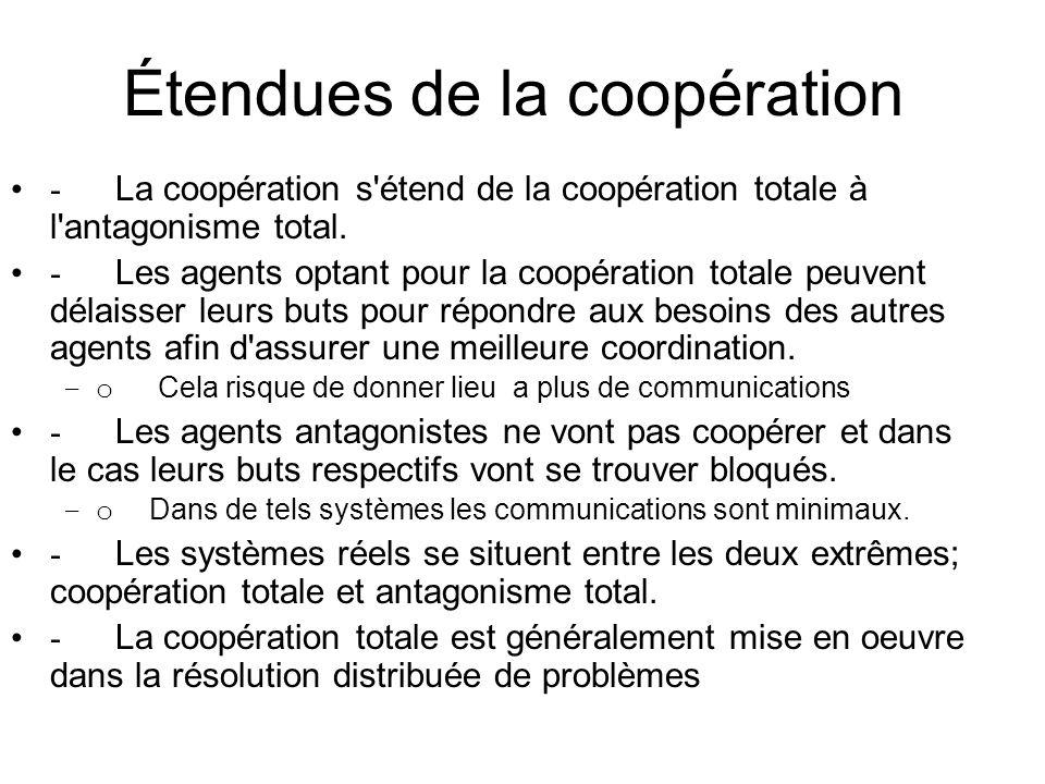Étendues de la coopération
