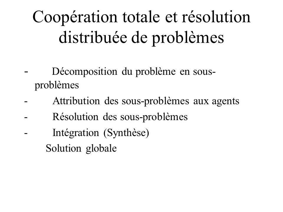 Coopération totale et résolution distribuée de problèmes