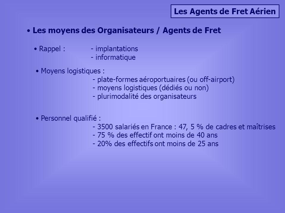 Les Agents de Fret Aérien