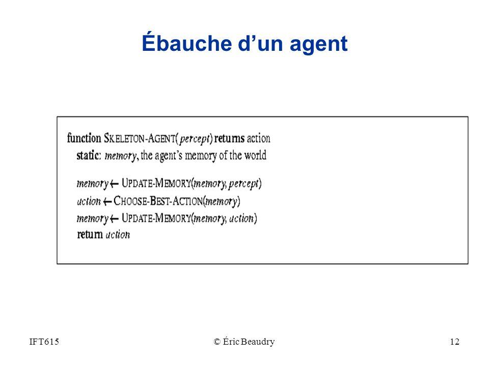 Ébauche d'un agent IFT615 © Éric Beaudry