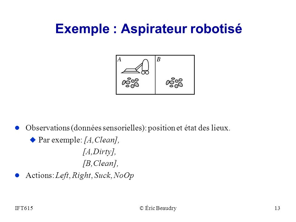 Exemple : Aspirateur robotisé