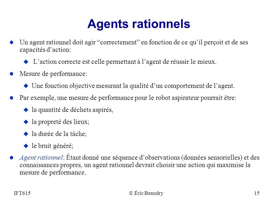Agents rationnels Un agent rationnel doit agir correctement en fonction de ce qu'il perçoit et de ses capacités d'action: