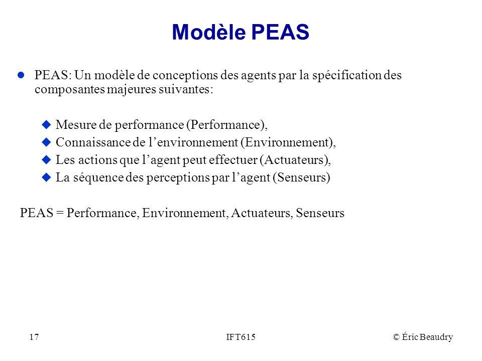Modèle PEAS PEAS: Un modèle de conceptions des agents par la spécification des composantes majeures suivantes: