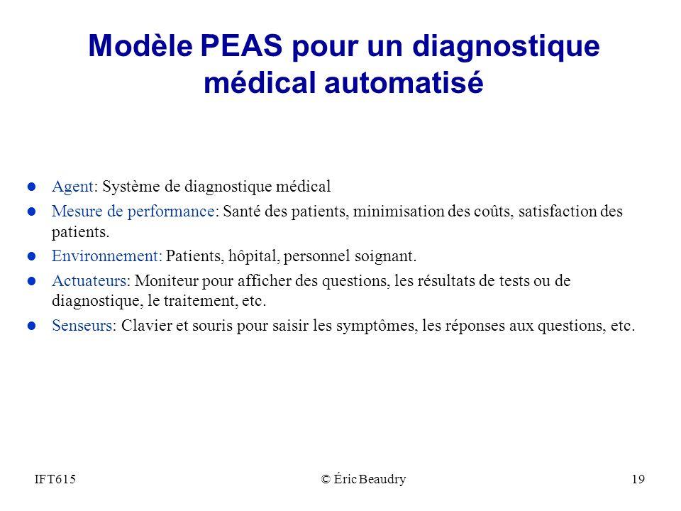 Modèle PEAS pour un diagnostique médical automatisé
