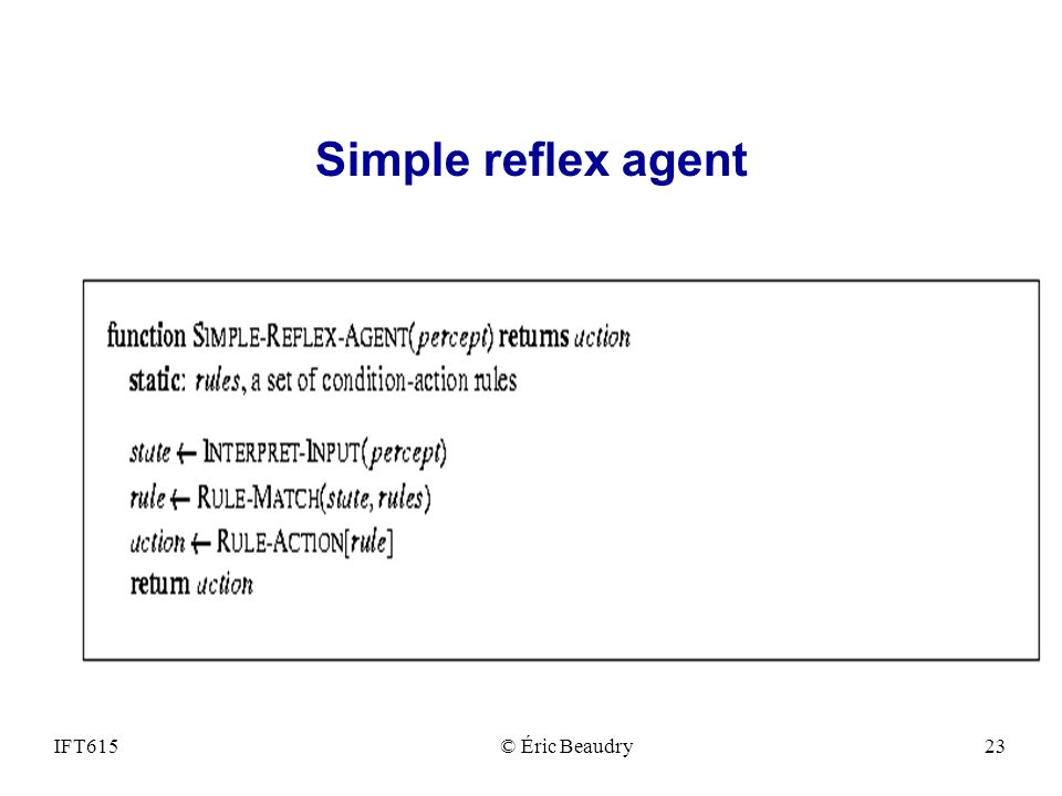 Simple reflex agent IFT615 © Éric Beaudry