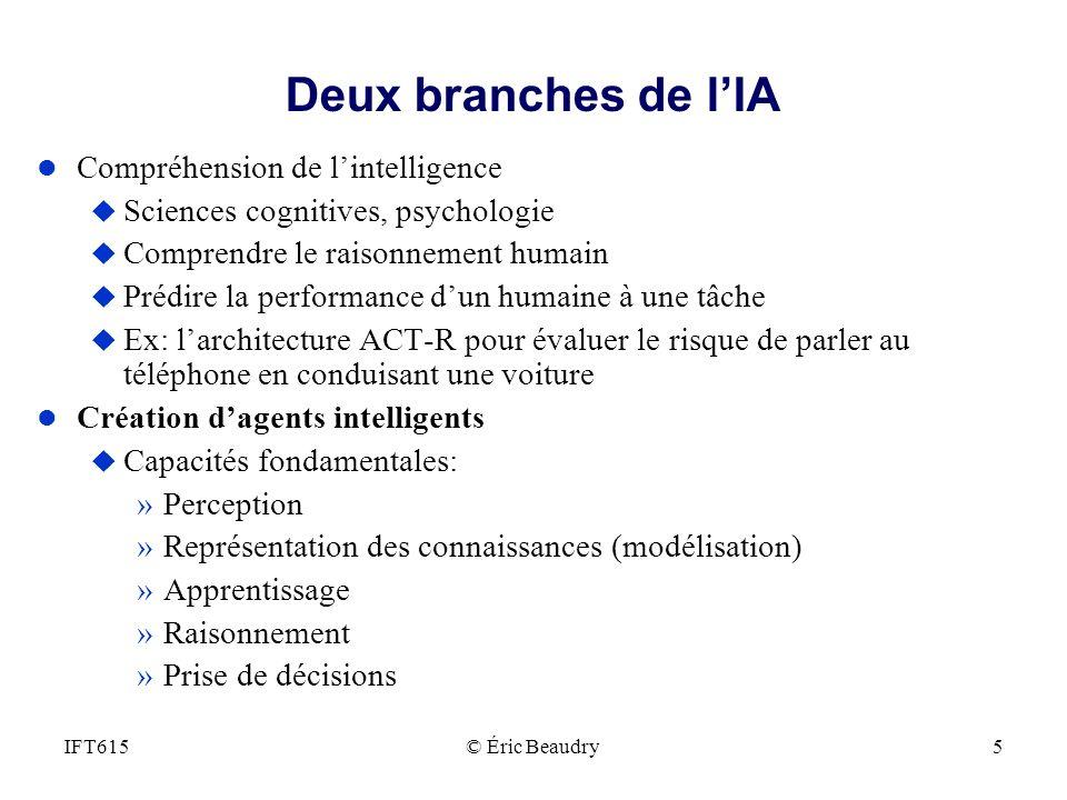 Deux branches de l'IA Compréhension de l'intelligence
