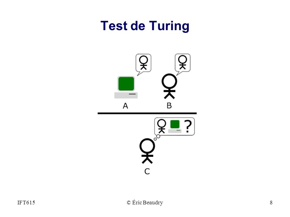 Test de Turing IFT615 © Éric Beaudry
