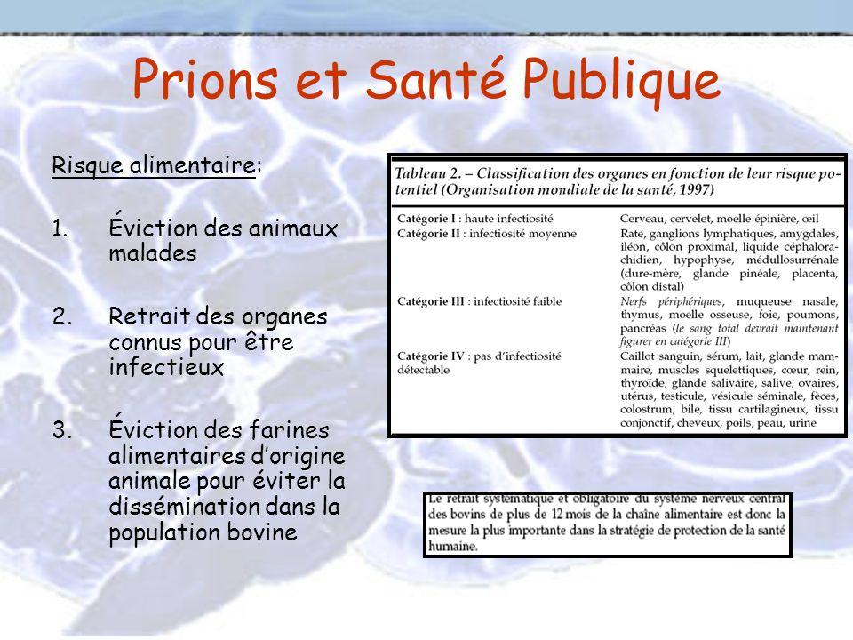 Prions et Santé Publique