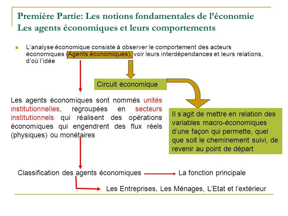 Première Partie: Les notions fondamentales de l'économie Les agents économiques et leurs comportements